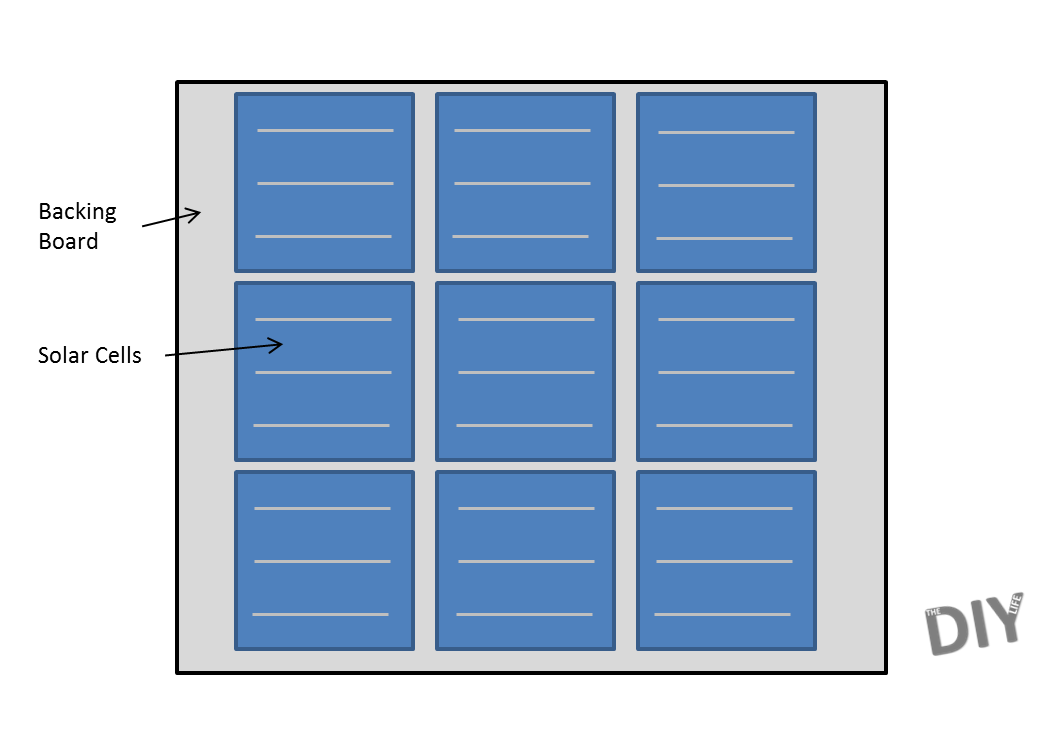 Solar Cells Layout