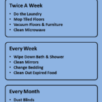 how-often-to-clean-things-around-the-house