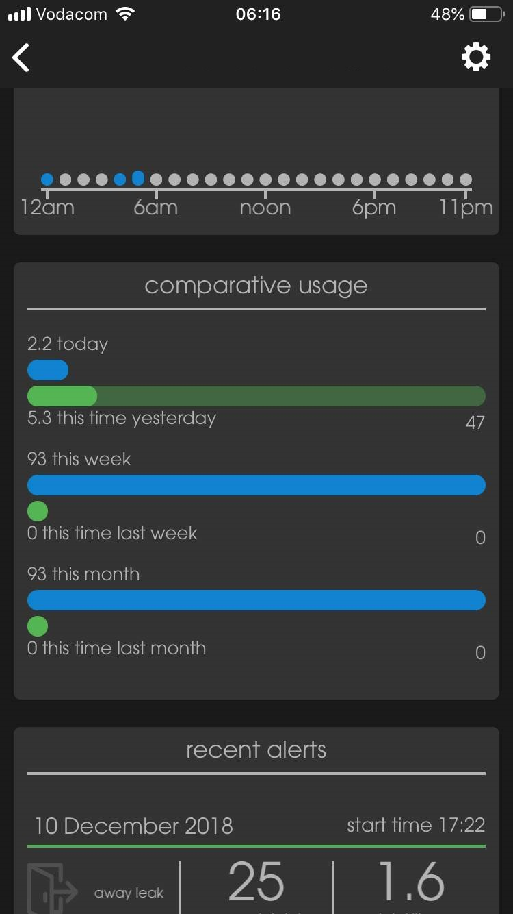 App Detailed View Comparative