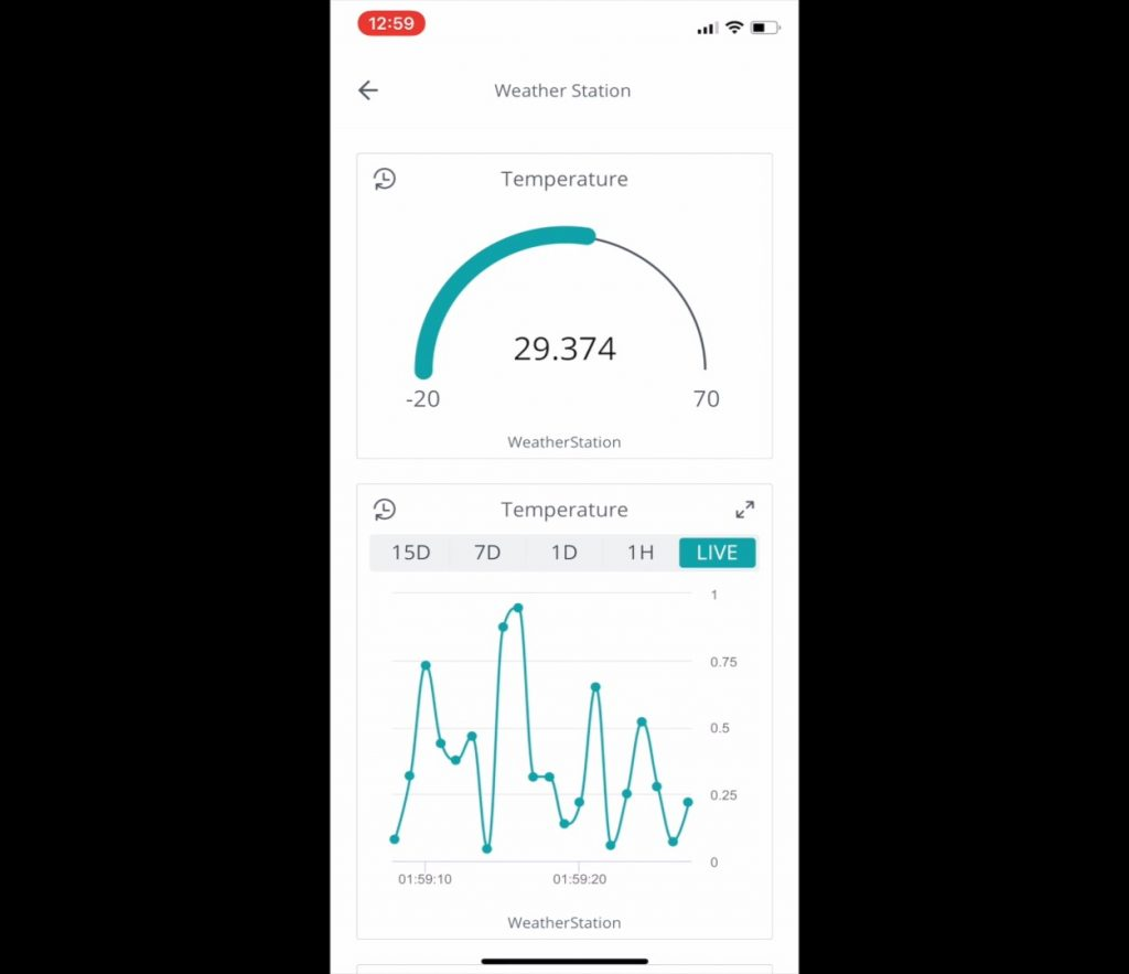 Mobile Phone Remote App IoT Weather Station