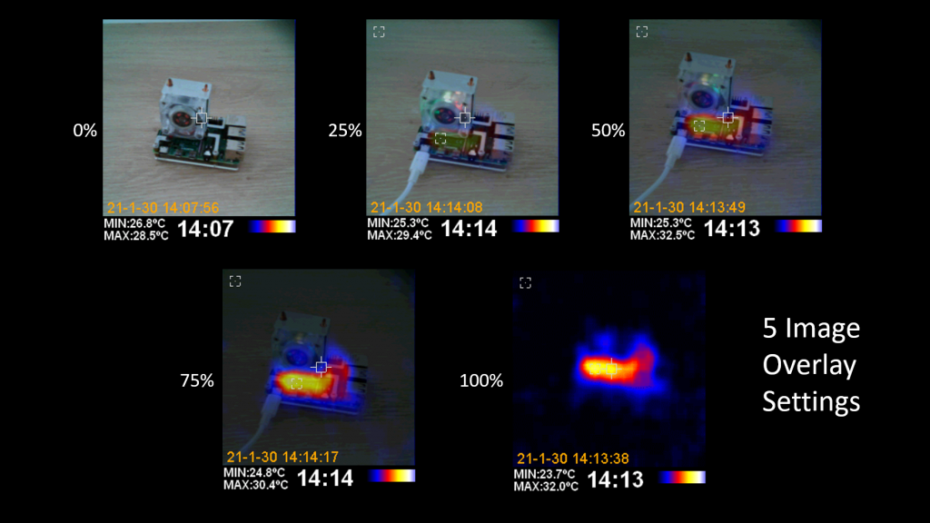 Thermal Image Mixing